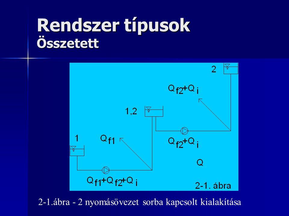 Rendszer típusok Összetett 2-1.ábra - 2 nyomásövezet sorba kapcsolt kialakítása