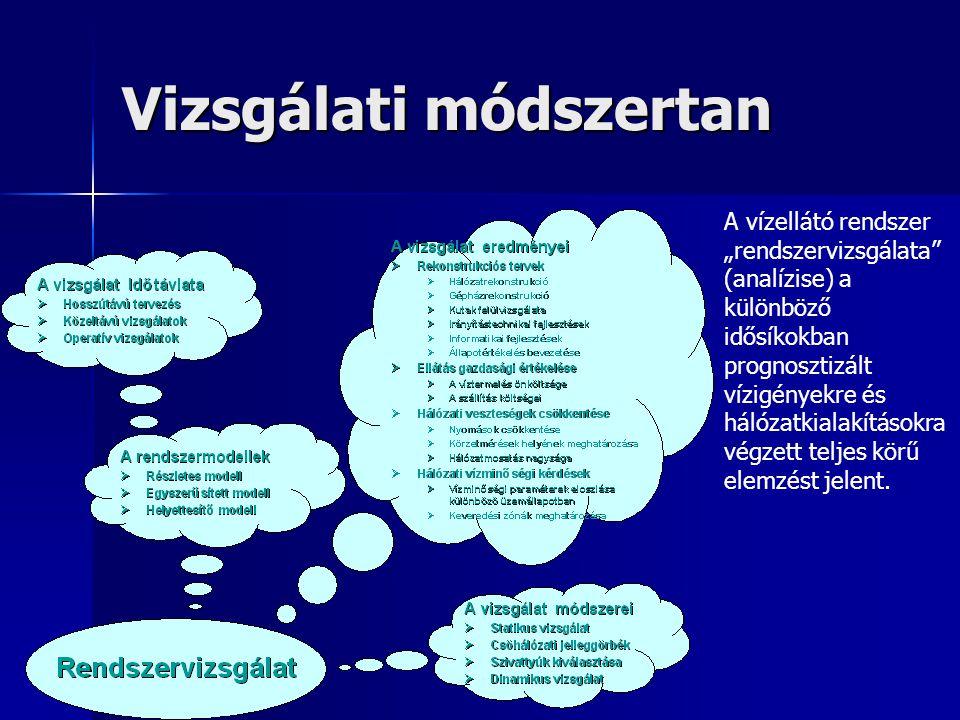"""Vizsgálati módszertan A vízellátó rendszer """"rendszervizsgálata"""" (analízise) a különböző idősíkokban prognosztizált vízigényekre és hálózatkialakítások"""