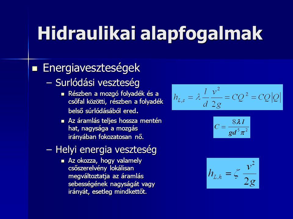 Hidraulikai alapfogalmak Energiaveszteségek Energiaveszteségek –Surlódási veszteség Részben a mozgó folyadék és a csőfal közötti, részben a folyadék b