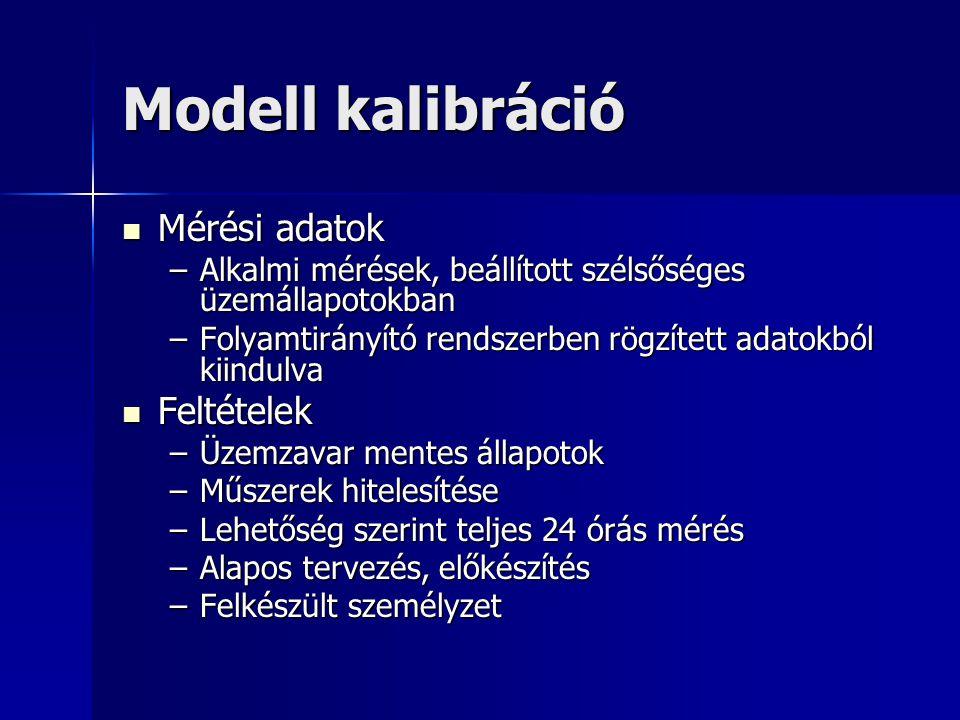 Modell kalibráció Mérési adatok Mérési adatok –Alkalmi mérések, beállított szélsőséges üzemállapotokban –Folyamtirányító rendszerben rögzített adatokb