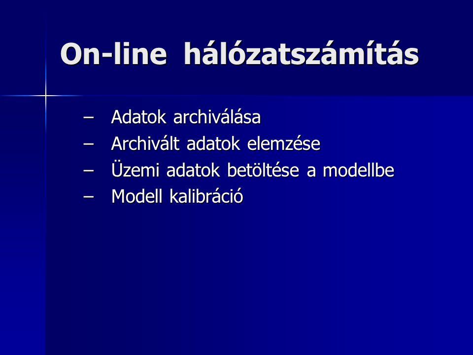 On-line hálózatszámítás –Adatok archiválása –Archivált adatok elemzése –Üzemi adatok betöltése a modellbe –Modell kalibráció