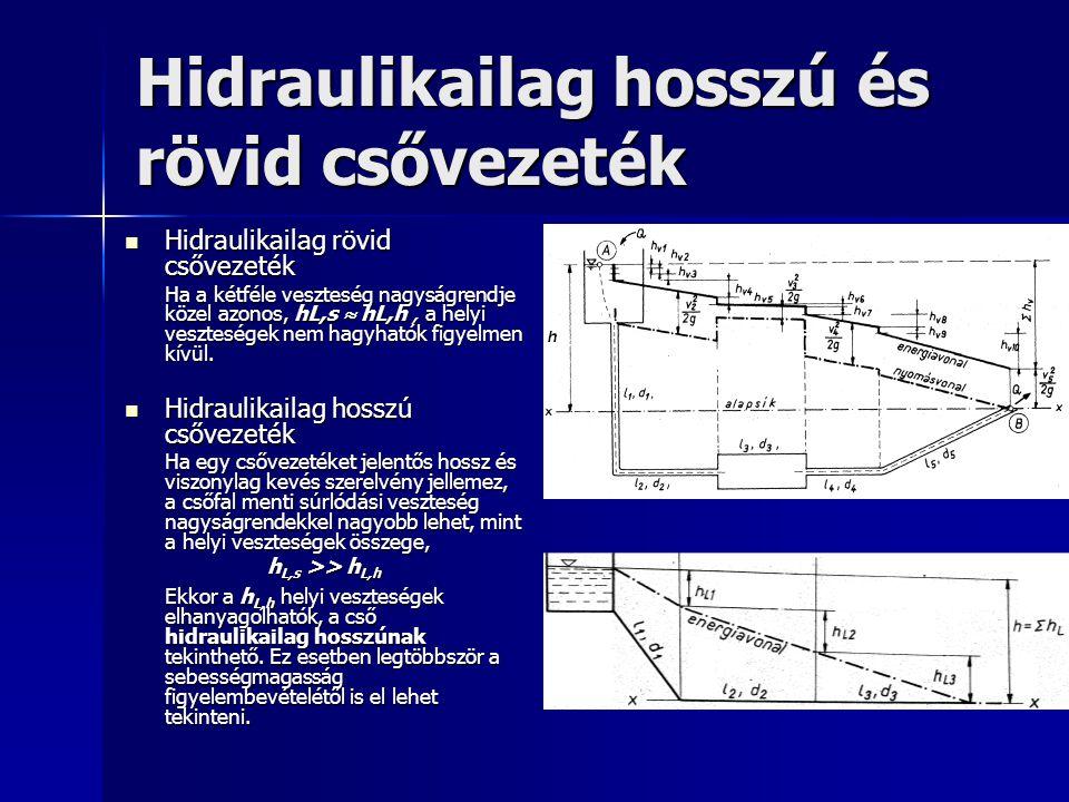 Hidraulikailag hosszú és rövid csővezeték Hidraulikailag rövid csővezeték Hidraulikailag rövid csővezeték Ha a kétféle veszteség nagyságrendje közel a