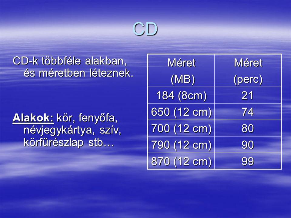 CD CD-k többféle alakban, és méretben léteznek.