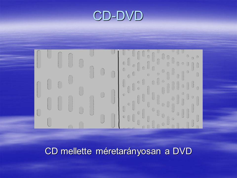 CD-DVD CD mellette méretarányosan a DVD
