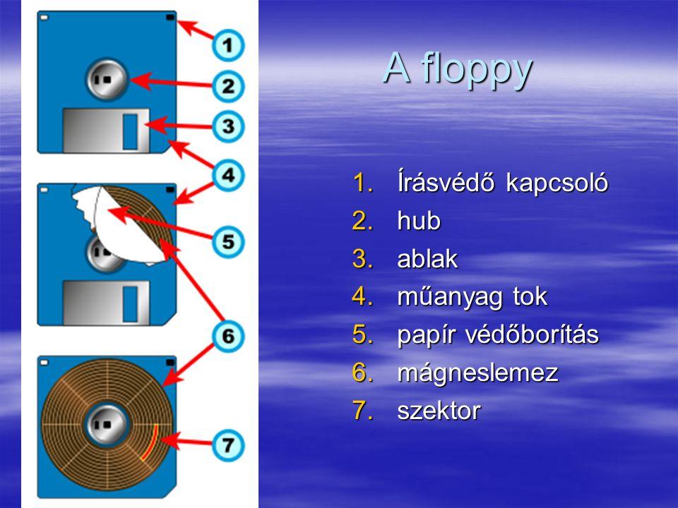 A floppy 1.Írásvédő kapcsoló 2.hub 3.ablak 4.műanyag tok 5.papír védőborítás 6.mágneslemez 7.szektor