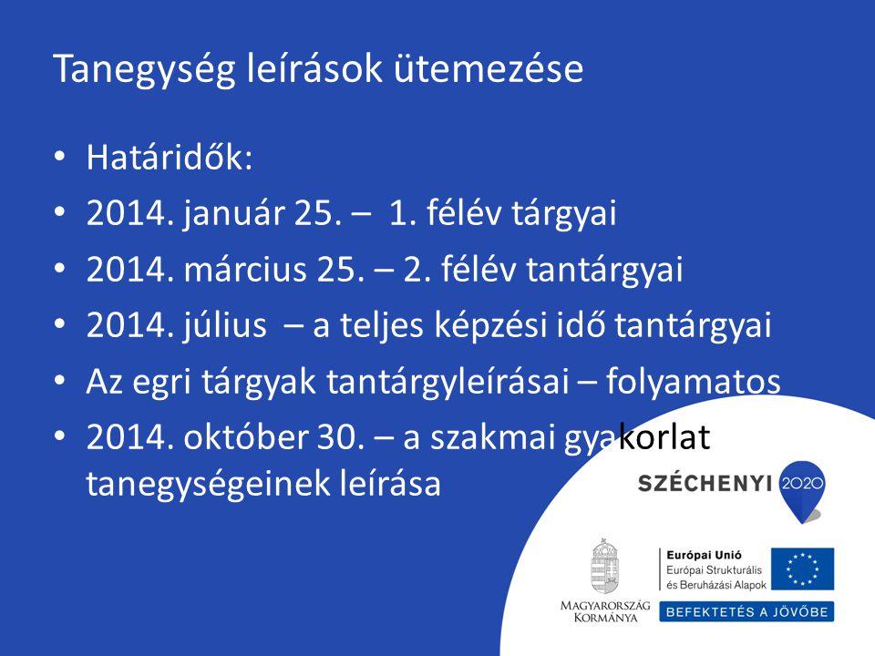 Tanegység leírások ütemezése Határidők: 2014. január 25. – 1. félév tárgyai 2014. március 25. – 2. félév tantárgyai 2014. július – a teljes képzési id