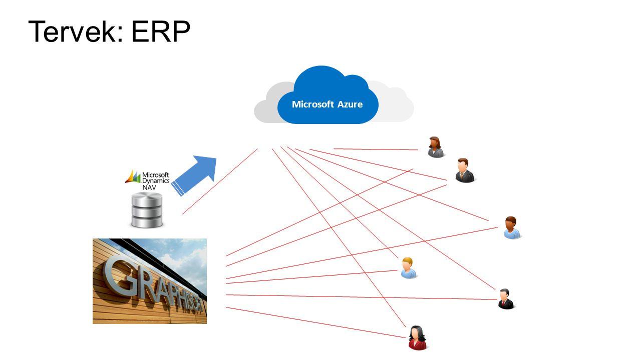 Tervek: ERP Microsoft Azure