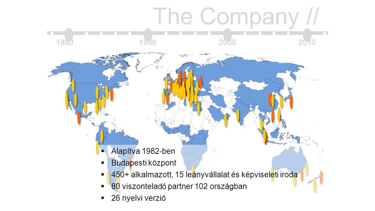1980199020002010 The Company //  Alapítva 1982-ben  Budapesti központ  450+ alkalmazott, 15 leányvállalat és képviseleti iroda  80 viszonteladó pa