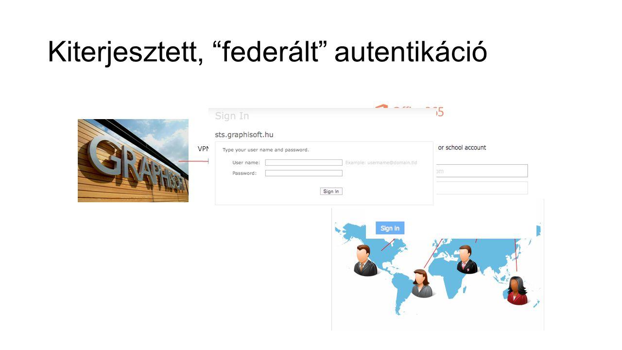 """Kiterjesztett, """"federált"""" autentikáció VPN ADFS Proxy"""