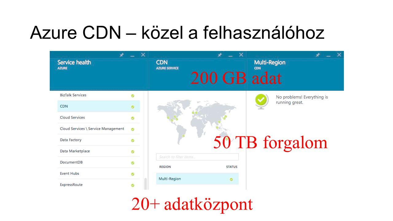 Azure CDN – közel a felhasználóhoz 200 GB adat 50 TB forgalom 20+ adatközpont