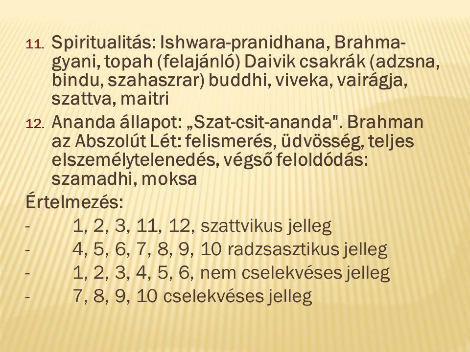 11. Spiritualitás: Ishwara-pranidhana, Brahma- gyani, topah (felajánló) Daivik csakrák (adzsna, bindu, szahaszrar) buddhi, viveka, vairágja, szattva,