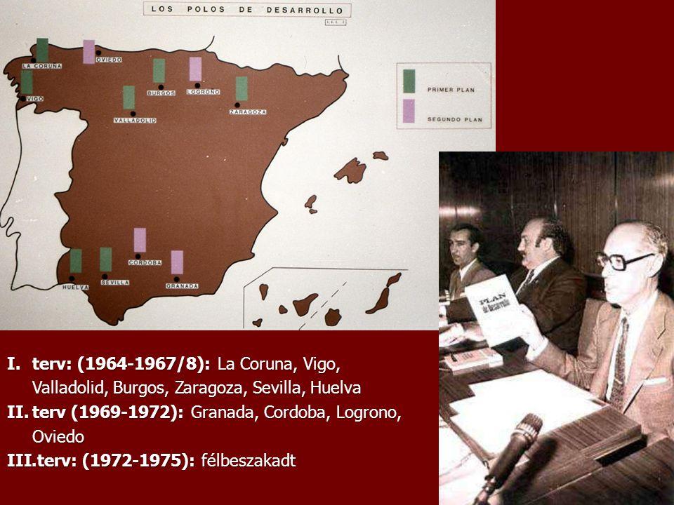 I.terv: (1964-1967/8): La Coruna, Vigo, Valladolid, Burgos, Zaragoza, Sevilla, Huelva II.terv (1969-1972): Granada, Cordoba, Logrono, Oviedo III.terv: