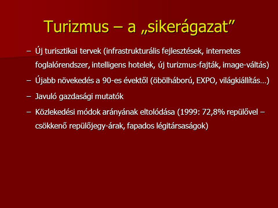 """Turizmus – a """"sikerágazat"""" –Új turisztikai tervek (infrastrukturális fejlesztések, internetes foglalórendszer, intelligens hotelek, új turizmus-fajták"""