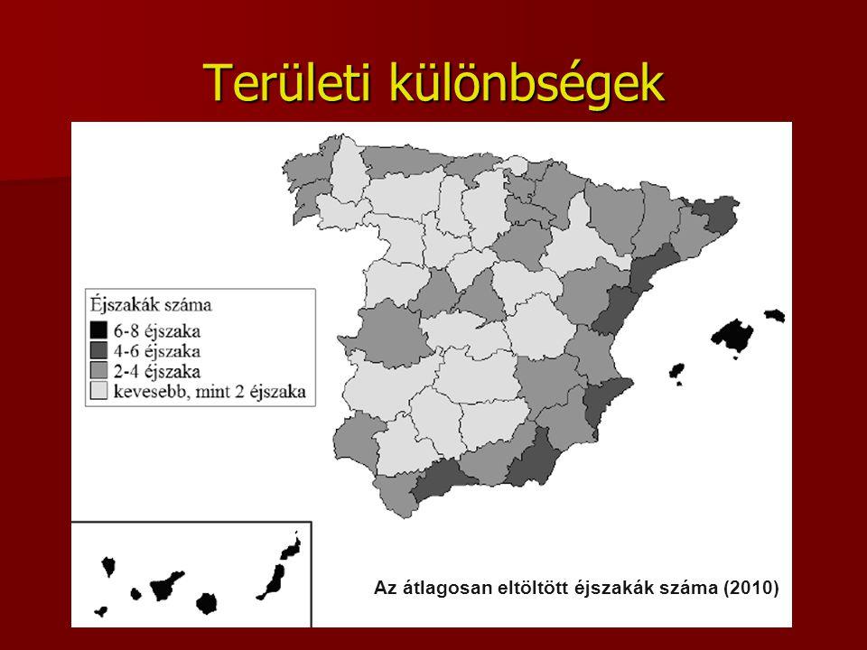 Területi különbségek Az átlagosan eltöltött éjszakák száma (2010)