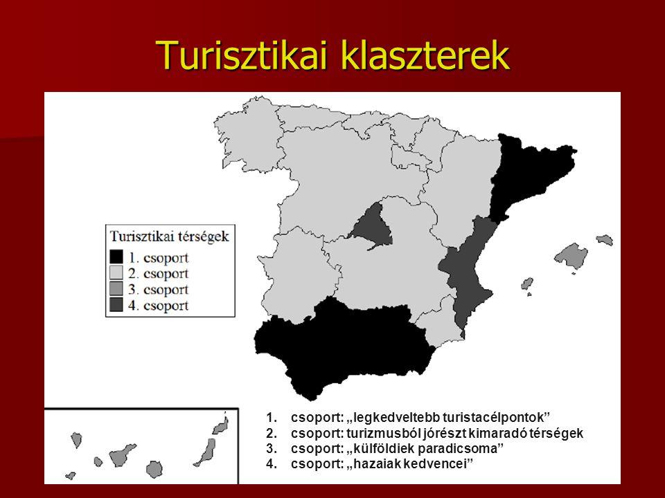 """Turisztikai klaszterek 1.csoport: """"legkedveltebb turistacélpontok"""" 2.csoport: turizmusból jórészt kimaradó térségek 3.csoport: """"külföldiek paradicsoma"""