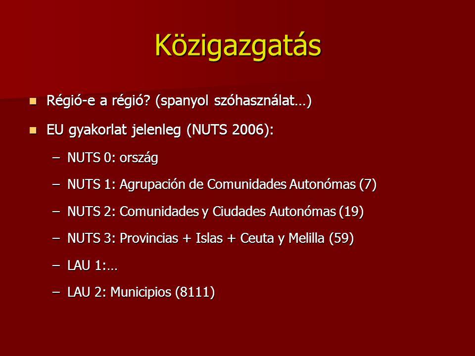 Közigazgatás Régió-e a régió? (spanyol szóhasználat…) Régió-e a régió? (spanyol szóhasználat…) EU gyakorlat jelenleg (NUTS 2006): EU gyakorlat jelenle