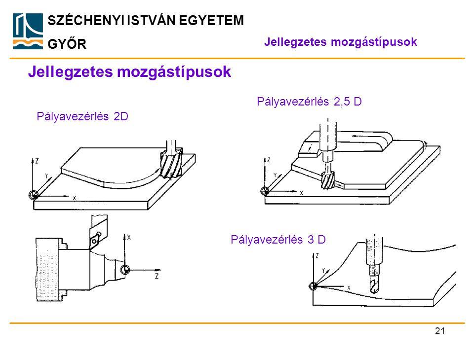 SZÉCHENYI ISTVÁN EGYETEM GYŐR Jellegzetes mozgástípusok Pályavezérlés 2D Pályavezérlés 2,5 D Pályavezérlés 3 D Jellegzetes mozgástípusok 21