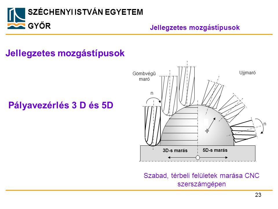 SZÉCHENYI ISTVÁN EGYETEM GYŐR Szabad, térbeli felületek marása CNC szerszámgépen Gömbvégű maró 5D-s marás n n Ujjmaró 3D-s marás Pályavezérlés 3 D és