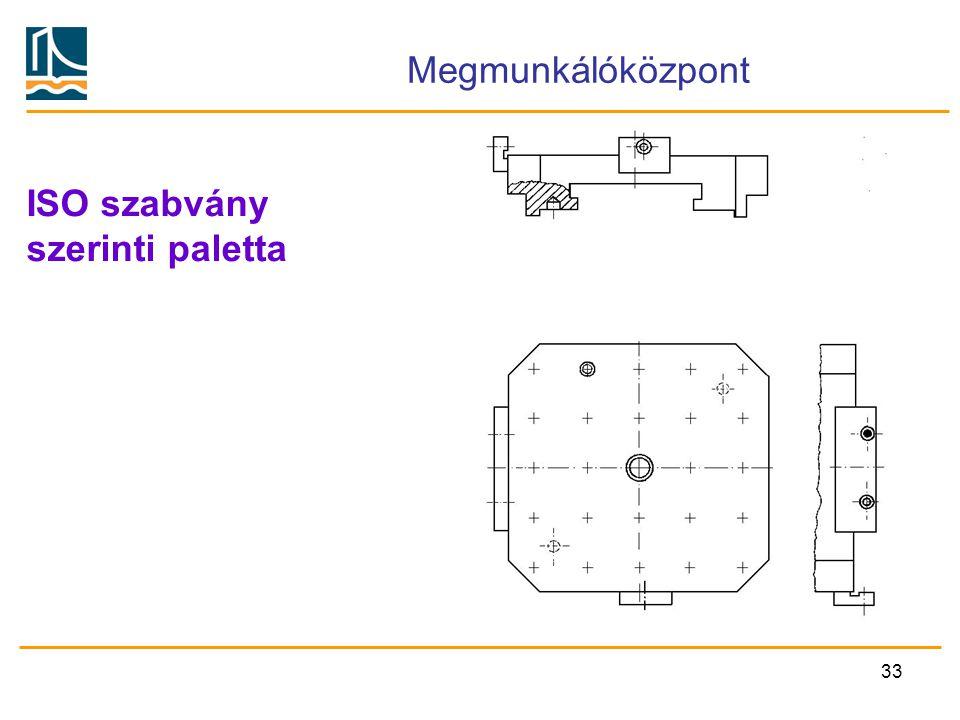 33 Megmunkálóközpont ISO szabvány szerinti paletta