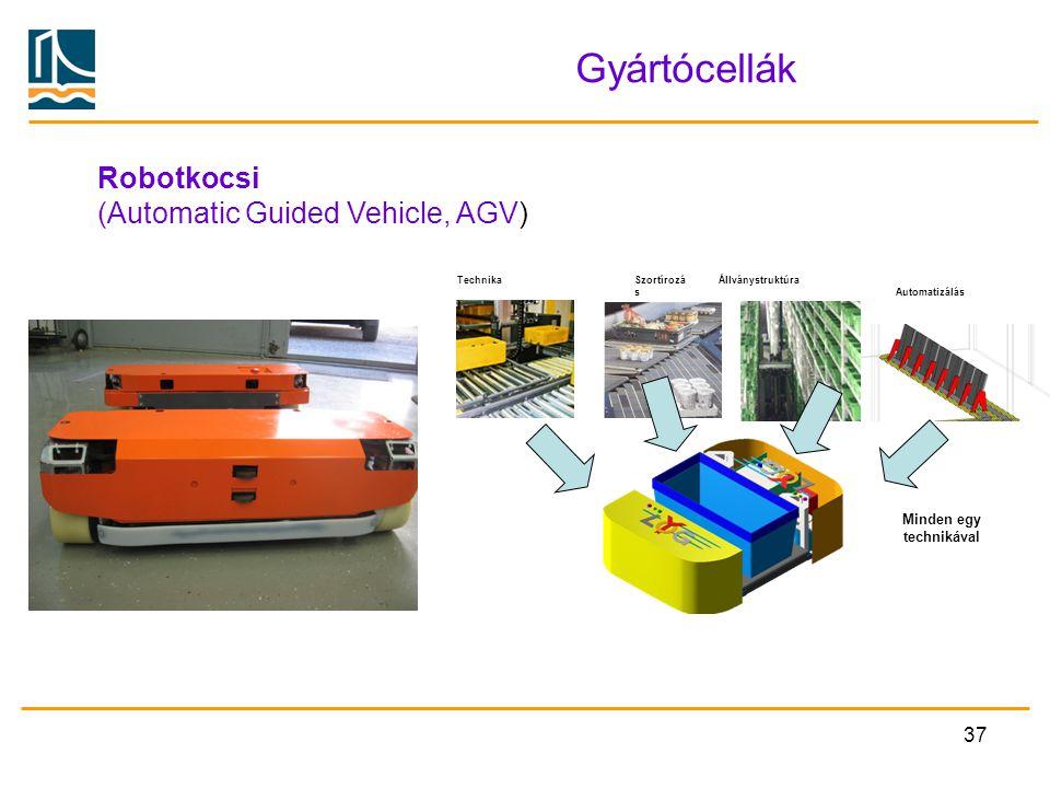 37 Gyártócellák Robotkocsi (Automatic Guided Vehicle, AGV) Szortírozá sAutomatizálás TechnikaÁllványstruktúra Minden egy technikával