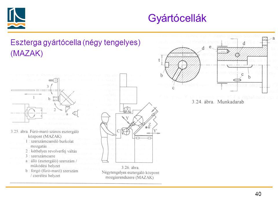 40 Gyártócellák Eszterga gyártócella (négy tengelyes) (MAZAK)