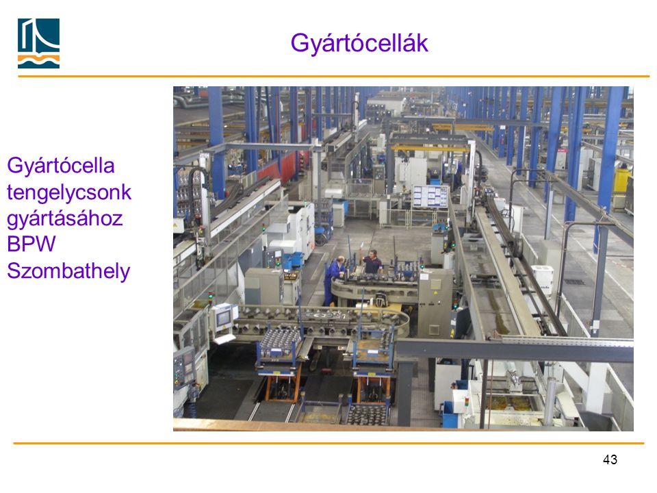 43 Gyártócellák Gyártócella tengelycsonk gyártásához BPW Szombathely
