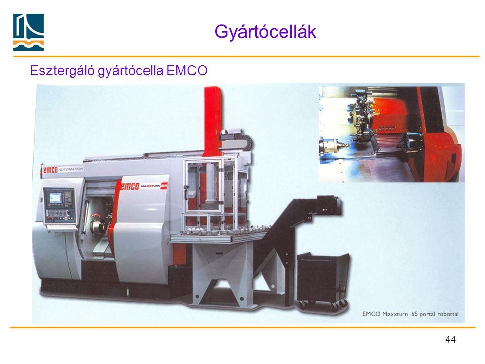 44 Gyártócellák Esztergáló gyártócella EMCO