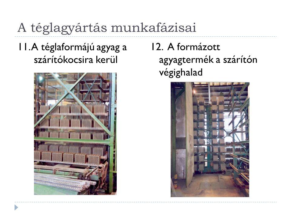 A téglagyártás munkafázisai 11.A téglaformájú agyag a szárítókocsira kerül 12.