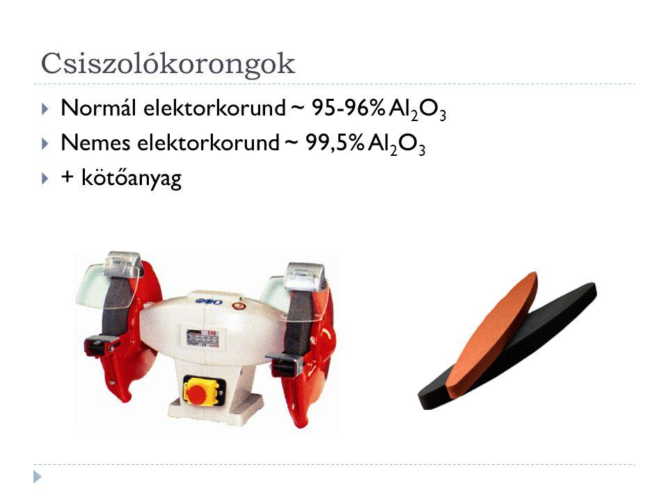 Csiszolókorongok  Normál elektorkorund ~ 95-96% Al 2 O 3  Nemes elektorkorund ~ 99,5% Al 2 O 3  + kötőanyag