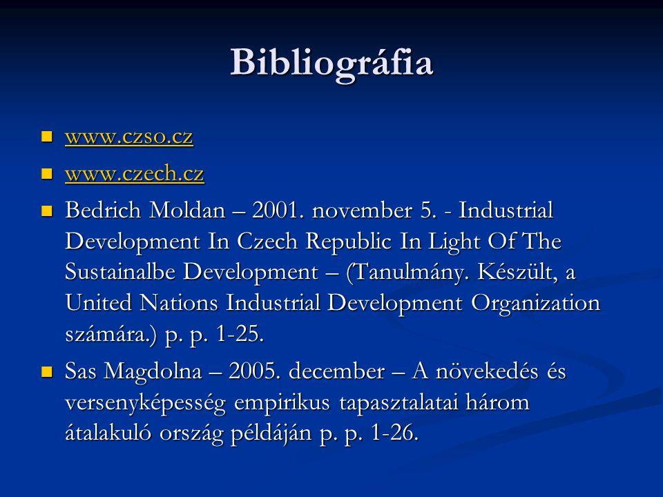 Bibliográfia www.czso.cz www.czso.cz www.czso.cz www.czech.cz www.czech.cz www.czech.cz Bedrich Moldan – 2001. november 5. - Industrial Development In