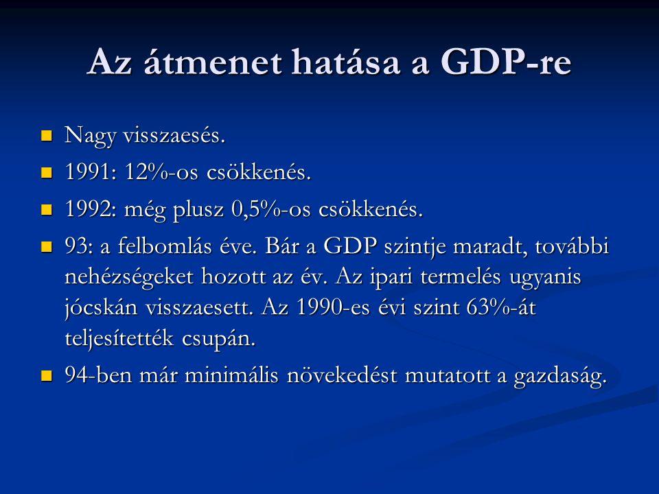 Az átmenet hatása a GDP-re Nagy visszaesés. Nagy visszaesés. 1991: 12%-os csökkenés. 1991: 12%-os csökkenés. 1992: még plusz 0,5%-os csökkenés. 1992: