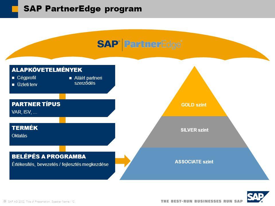  SAP AG 2002, Title of Presentation, Speaker Name / 12 SAP PartnerEdge program ALAPKÖVETELMÉNYEK Cégprofil Üzleti terv Aláírt partneri szerződés PARTNER TÍPUS VAR, ISV, … TERMÉK Oktatás GOLD szint SILVER szint ASSOCIATE szint BELÉPÉS A PROGRAMBA Értékesítés, bevezetés / fejlesztés megkezdése