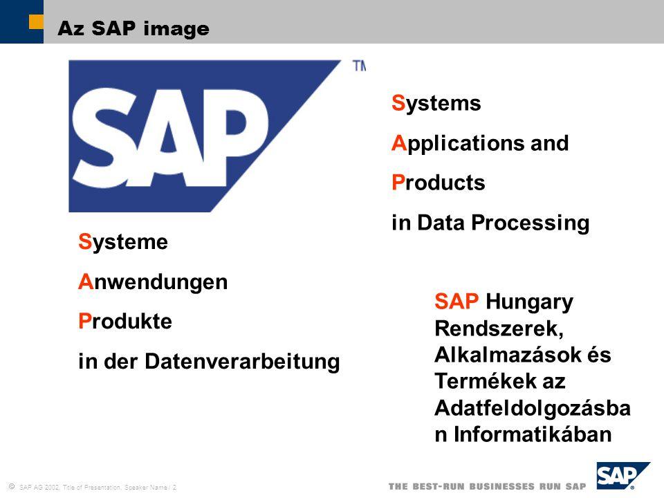 """ SAP AG 2002, Title of Presentation, Speaker Name / 3 """" IMAGE-ROMBOLÁS """"(… kiegészítés)  csak akik nagyok  csak akik megengedhetik maguknak (""""sok pénzük van )  csak akik szeretik a bonyolult dolgokat  csak akik magukat akarják az ERP rendszerhez igazítani  csak akik bonyolult multinacionális cégekkel akarnak dolgozni  csak akik """"személytelen munkakapcsolatot akarnak"""