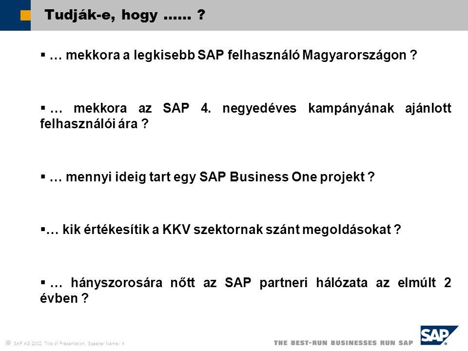  SAP AG 2002, Title of Presentation, Speaker Name / 15 Köszönöm a figyelmet.