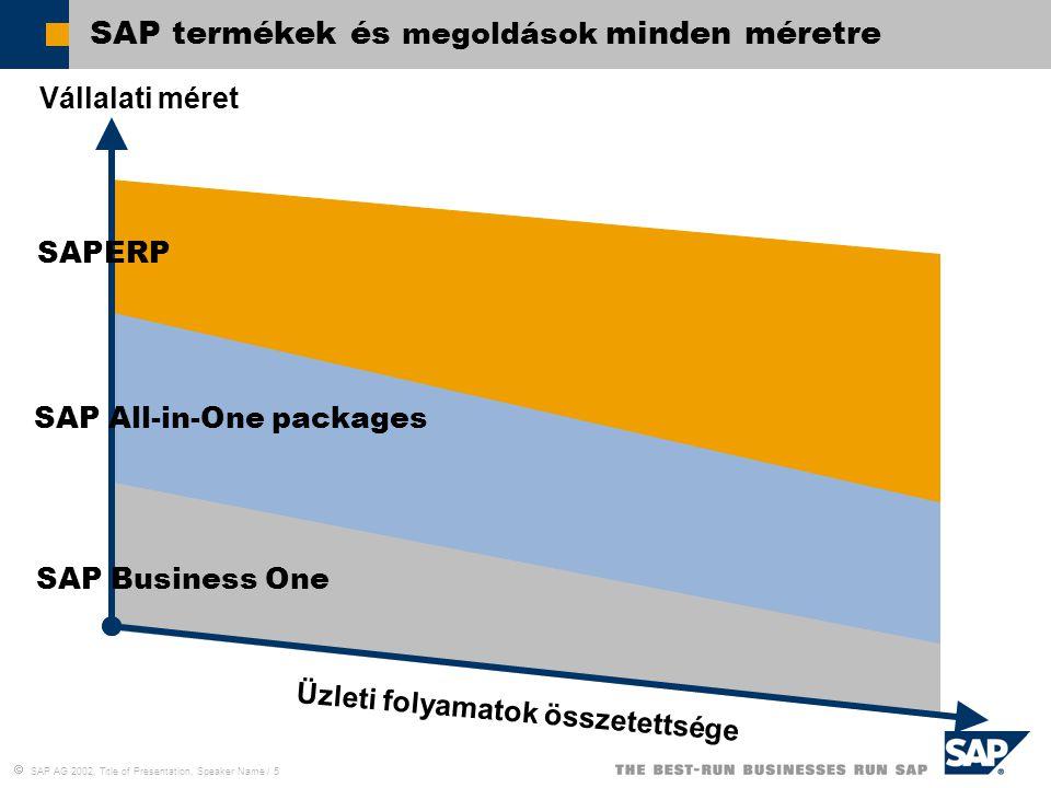  SAP AG 2002, Title of Presentation, Speaker Name / 5 SAP termékek és megoldások minden méretre Üzleti folyamatok összetettsége Vállalati méret SAP B