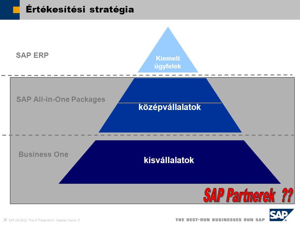  SAP AG 2002, Title of Presentation, Speaker Name / 6 Értékesítési stratégia SAP ERP Business One középvállalatok kisvállalatok Kiemelt ügyfelek SAP