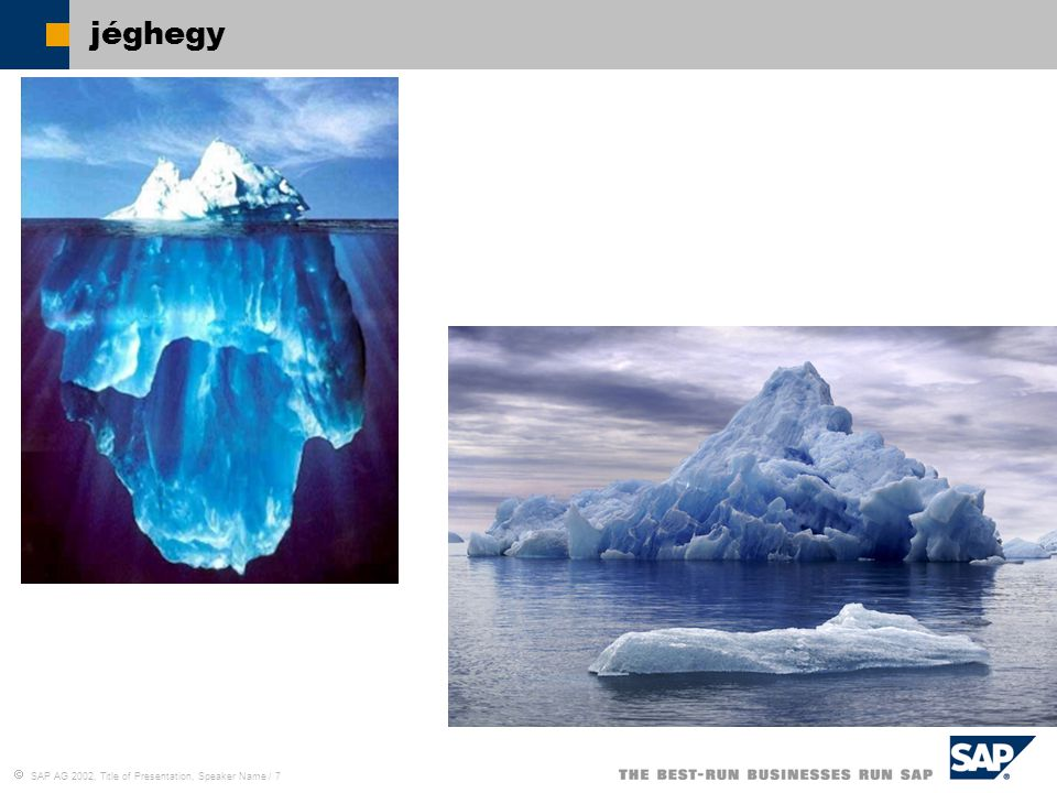  SAP AG 2002, Title of Presentation, Speaker Name / 8 Éves árbevétel (mHuf) - SAP Business One partnerek