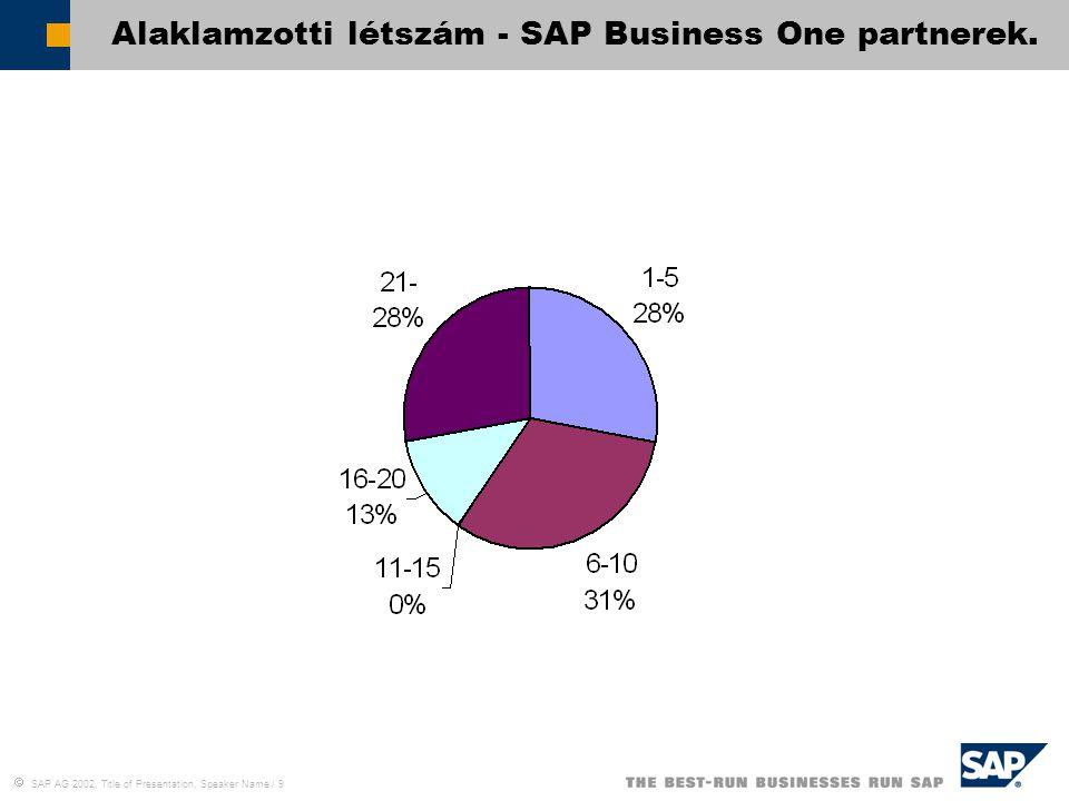  SAP AG 2002, Title of Presentation, Speaker Name / 10 SAP Business One partnerek által kezelt iparágak
