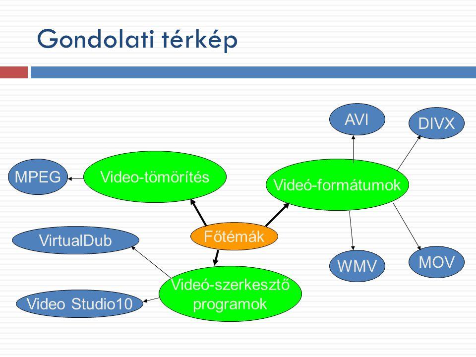 MPEG - A Moving Picture Experts Group rövidítése - Tömörítési technológia - Az alkalmazott MPEG család a következő: · - MPEG-1 (hang/kép) · - MP3 vagy MPEG-1 Audio Layer 3 (hang) · - MPEG-2 (hang/kép) · - MPEG-4 (interaktív multimédia rendszer) · - MPEG-7 (multimédia adatbázis &betöltés)