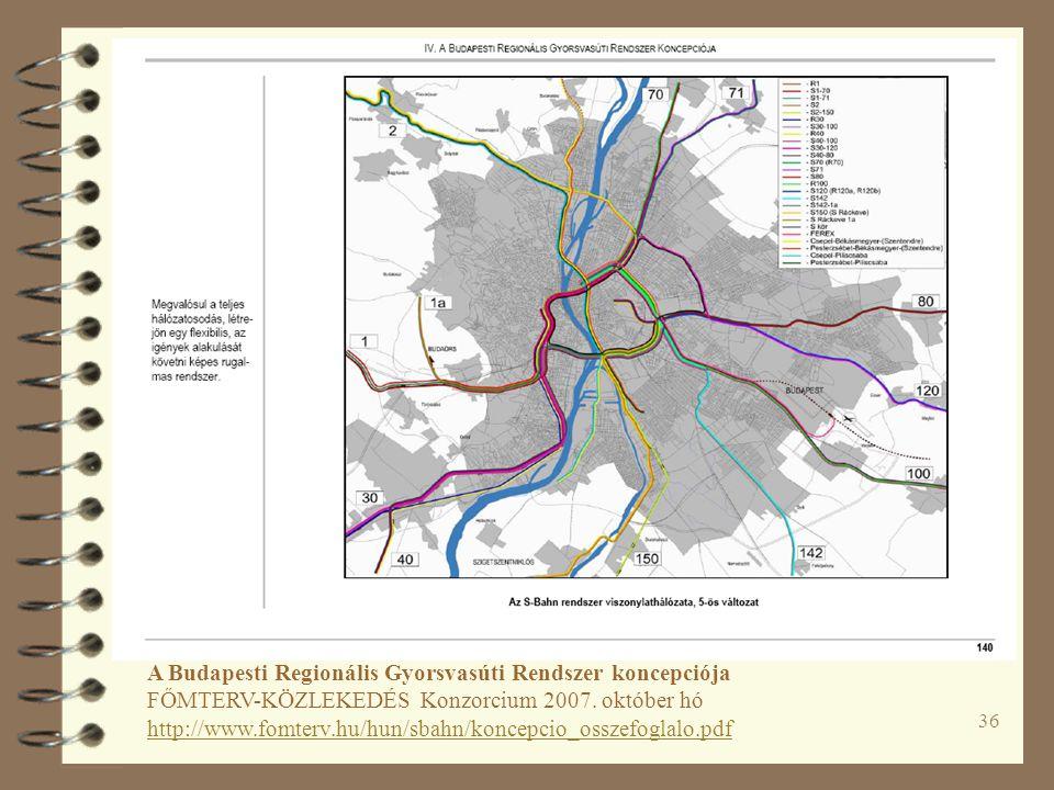 36 A Budapesti Regionális Gyorsvasúti Rendszer koncepciója FŐMTERV-KÖZLEKEDÉS Konzorcium 2007.