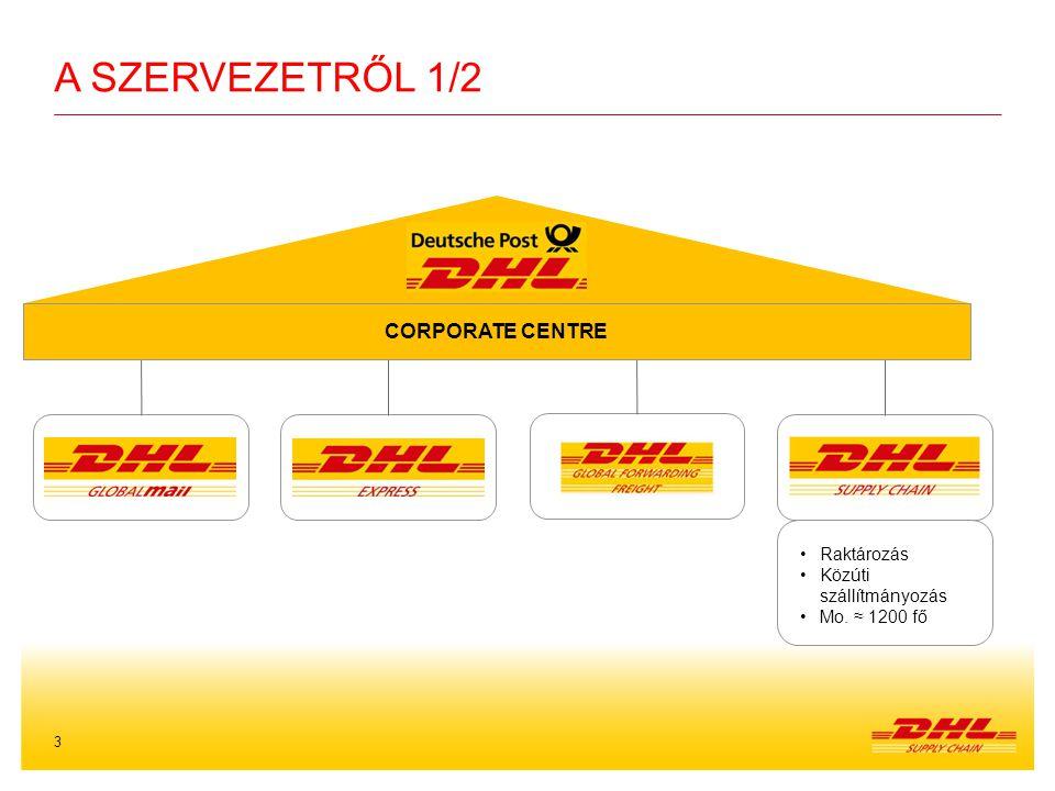 3 A SZERVEZETRŐL 1/2 CORPORATE CENTRE Raktározás Közúti szállítmányozás Mo. ≈ 1200 fő