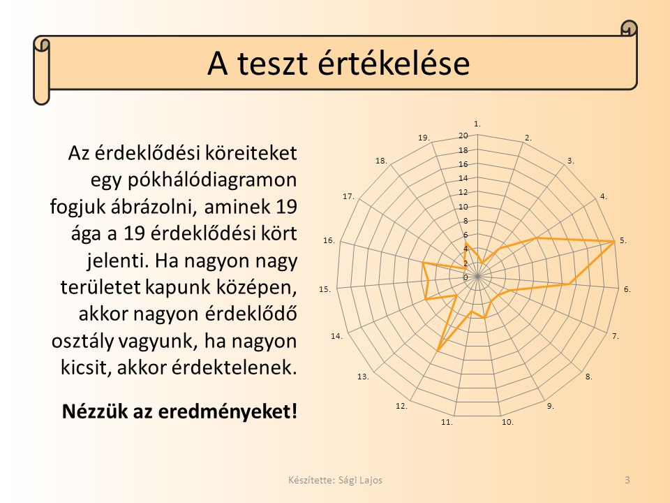 A teszt értékelése Készítette: Sági Lajos3 Az érdeklődési köreiteket egy pókhálódiagramon fogjuk ábrázolni, aminek 19 ága a 19 érdeklődési kört jelent