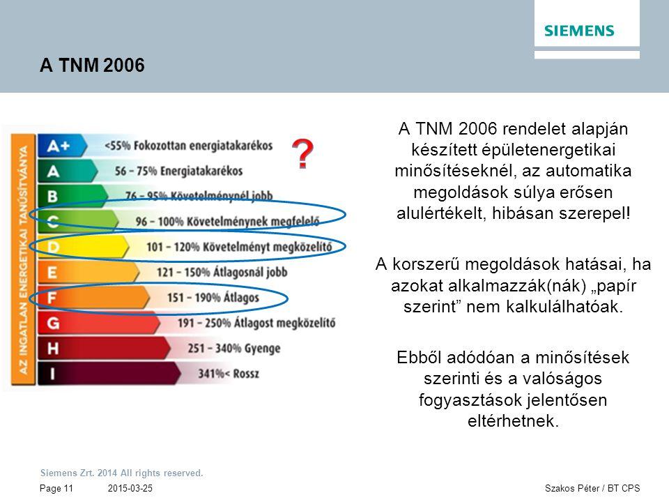 Siemens Zrt. 2014 All rights reserved. Page 11 2015-03-25Szakos Péter / BT CPS A TNM 2006 A TNM 2006 rendelet alapján készített épületenergetikai minő