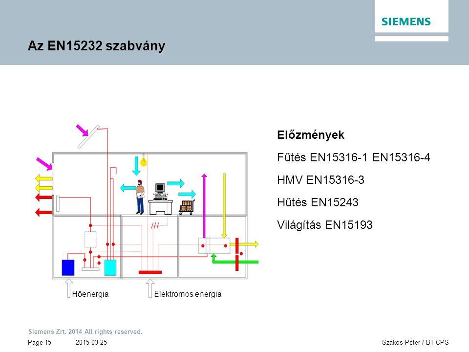 Siemens Zrt. 2014 All rights reserved. Page 15 2015-03-25Szakos Péter / BT CPS Hőenergia Elektromos energia Előzmények Fűtés EN15316-1 EN15316-4 HMV E