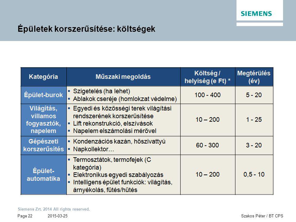 Siemens Zrt. 2014 All rights reserved. Page 22 2015-03-25Szakos Péter / BT CPS Épületek korszerűsítése: költségek