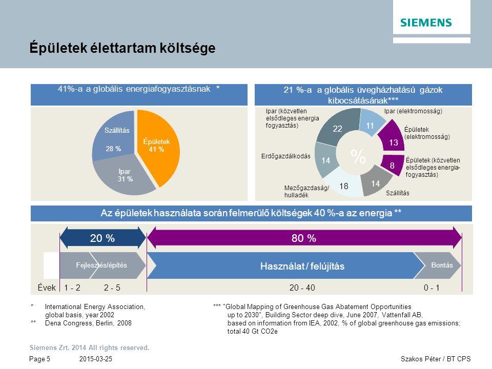 Siemens Zrt. 2014 All rights reserved. Page 5 2015-03-25Szakos Péter / BT CPS Épületek élettartam költsége Az épületek használata során felmerülő költ