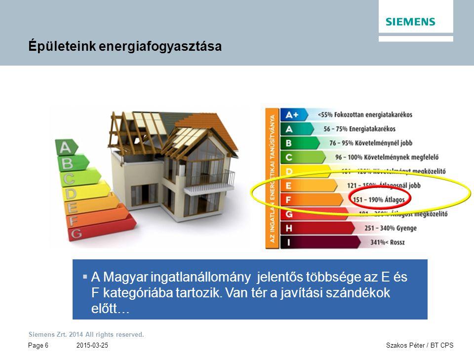 Siemens Zrt. 2014 All rights reserved. Page 6 2015-03-25Szakos Péter / BT CPS  A Magyar ingatlanállomány jelentős többsége az E és F kategóriába tart