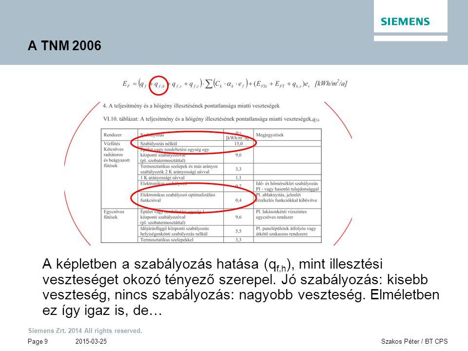 Siemens Zrt. 2014 All rights reserved. Page 9 2015-03-25Szakos Péter / BT CPS A TNM 2006 A képletben a szabályozás hatása (q f,h ), mint illesztési ve
