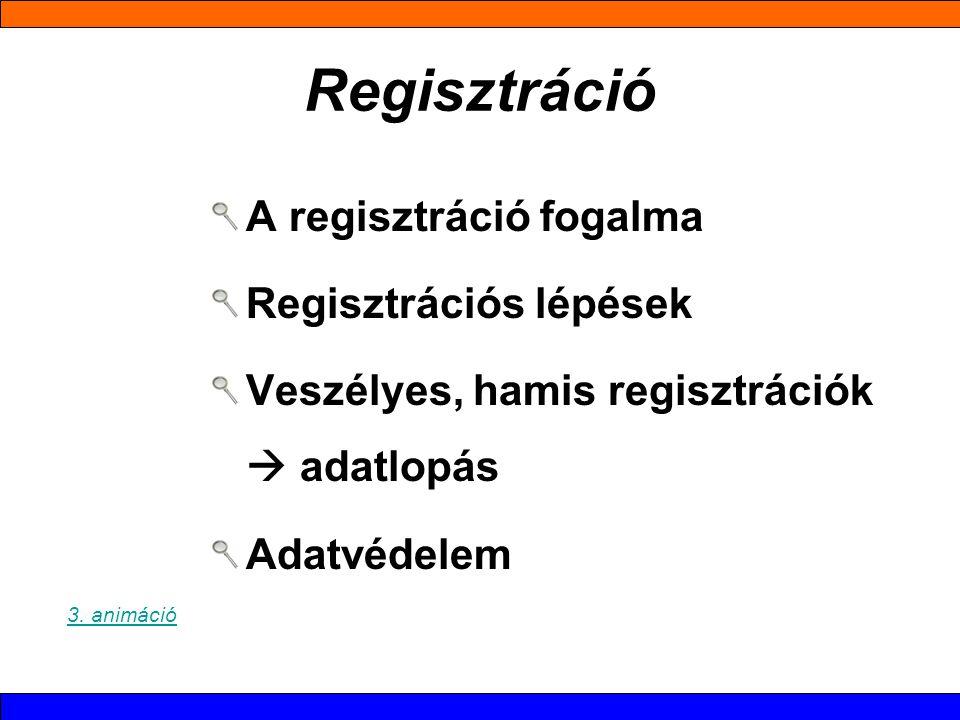 Regisztráció A regisztráció fogalma Regisztrációs lépések Veszélyes, hamis regisztrációk  adatlopás Adatvédelem 3.