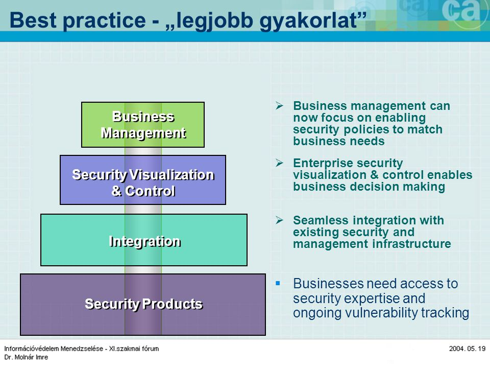 "Best practice - ""legjobb gyakorlat Security Products  Businesses need access to security expertise and ongoing vulnerability tracking Integration  Seamless integration with existing security and management infrastructure Security Visualization & Control  Enterprise security visualization & control enables business decision making Business Management  Business management can now focus on enabling security policies to match business needs"